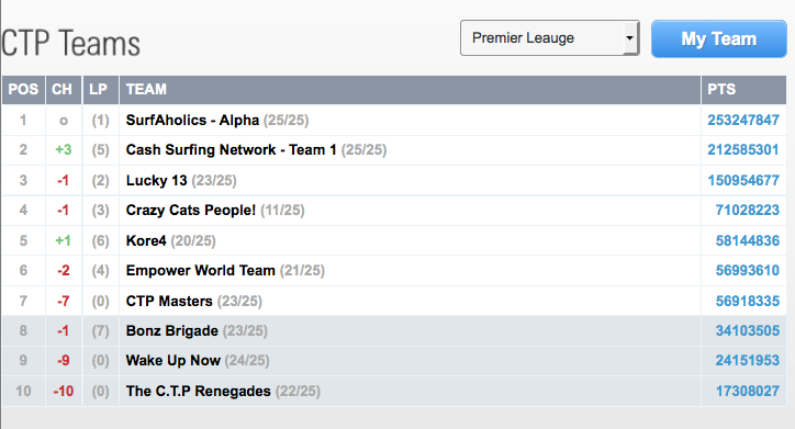 CTP Teams month two screenshot Premier League