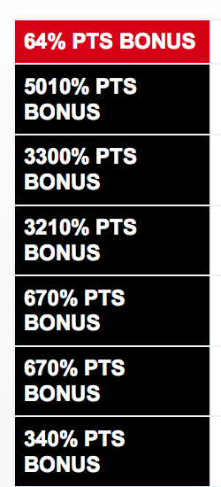 CTP Teams Black Friday 2014 bonus team points