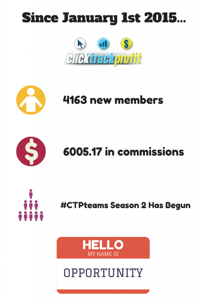 ctp by numbers