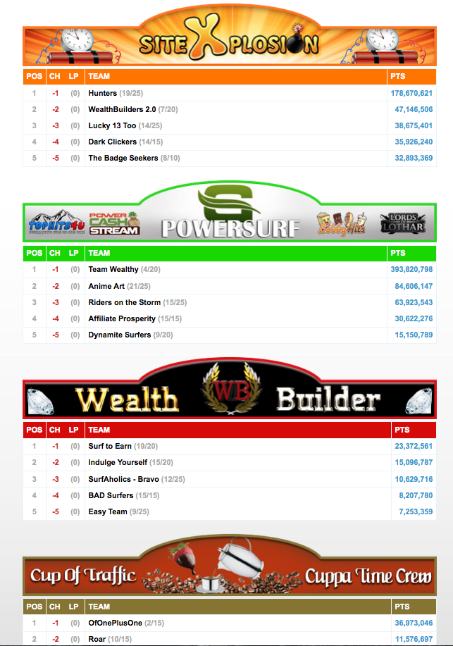 Lower divisions screenshot for new look for CTP Teams home page for Season Three